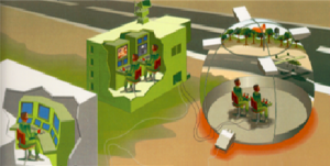 UAV-sim-diagram1